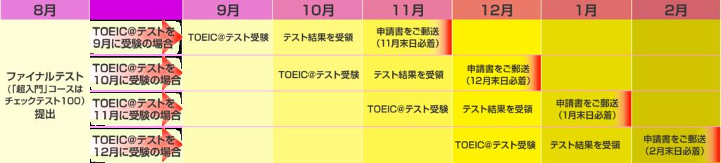 alc_example01